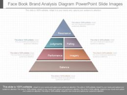 Apt Face Book Brand Analysis Diagram Powerpoint Slide Images