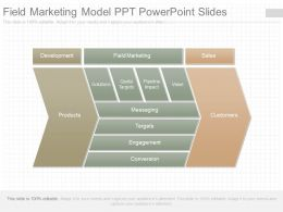 Apt Field Marketing Model Ppt Powerpoint Slides