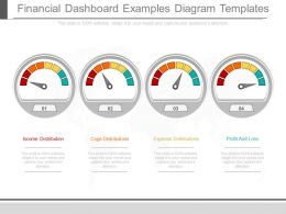 Apt Financial Dashboard Examples Diagram Templates