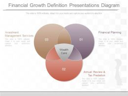Apt Financial Growth Definition Presentations Diagram