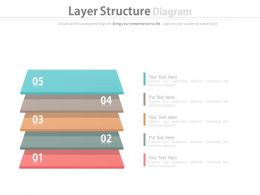 apt Five Stage Layer Structure Diagram Flat Powerpoint Design