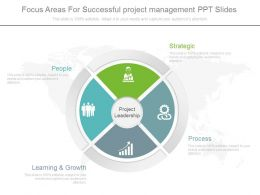 Apt Focus Areas For Successful Project Management Ppt Slides