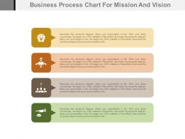 apt Four Staged Business Process Chart For Mission And Vision Flat Powerpoint Design