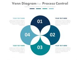 apt Four Staged Venn Diagram For Process Control Flat Powerpoint Design