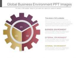 Apt Global Business Environment Ppt Images