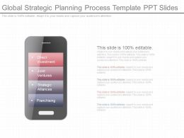 Apt Global Strategic Planning Process Template Ppt Slides