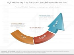 Apt High Relationship Trust For Growth Sample Presentation Portfolio