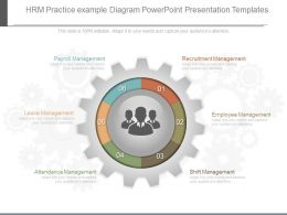 Apt Hrm Practice Example Diagram Powerpoint Presentation Templates