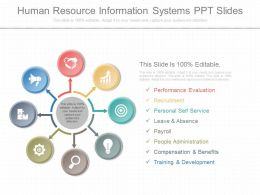 Apt Human Resource Information Systems Ppt Slides
