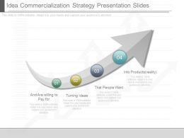Apt Idea Commercialization Strategy Presentation Slides