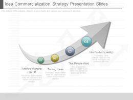 Apt Idea Commercialization Strategy Presentation Slides