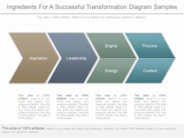 Apt Ingredients For A Successful Transformation Diagram Samples
