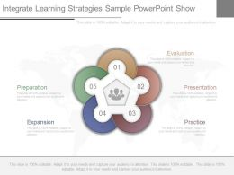 Apt Integrate Learning Strategies Sample Powerpoint Show