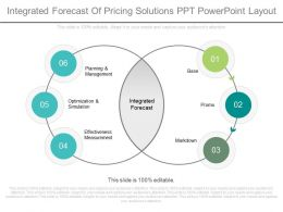 Apt Integrated Forecast Of Pricing Solutions Ppt Powerpoint Layout