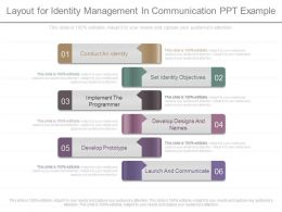 Apt Layout For Identity Management In Communication Ppt Example