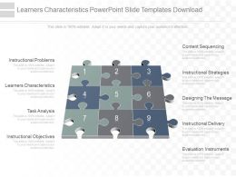 Apt Learners Characteristics Powerpoint Slide Templates Download