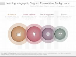 Apt Learning Infographic Diagram Presentation Backgrounds