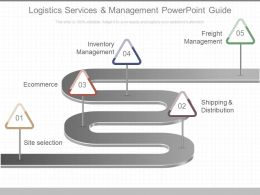 Apt Logistics Services And Management Powerpoint Guide