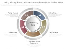 Apt Losing Money From Inflation Sample Powerpoint Slides Show