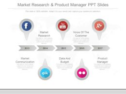 Apt Market Research And Product Manager Ppt Slides