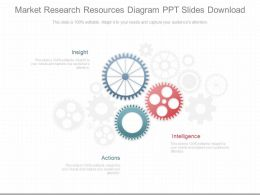 Apt Market Research Resources Diagram Ppt Slides Download