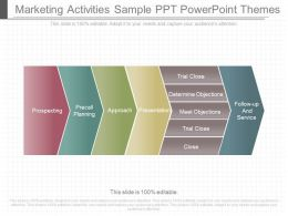 Apt Marketing Activities Sample Ppt Powerpoint Themes
