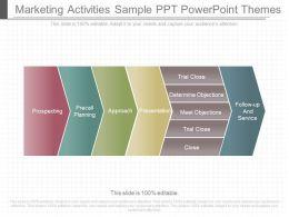 Apt Marketing Activities Sample Ppt Powerpoint Themes