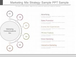 Apt Marketing Mix Strategy Sample Ppt Sample