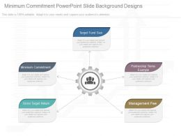 Apt Minimum Commitment Powerpoint Slide Background Designs
