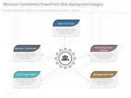 Apt Minimum Commitment Powerpoint Slide Background Designs