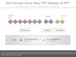 Apt Net Promoter Score Value Ppt Example Of Ppt