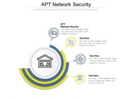 Apt Network Security Ppt Powerpoint Presentation Layouts Guidelines Cpb