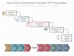Apt New Product Development Template Ppt Presentation