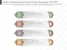 Apt Order Amendment Work Order Example Of Ppt