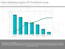 Apt Pareto Marketing Analysis Ppt Powerpoint Guide