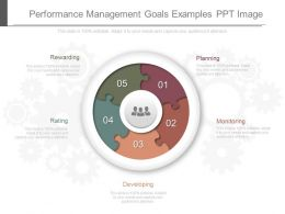Apt Performance Management Goals Examples Ppt Image