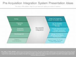 Apt Pre Acquisition Integration System Presentation Ideas