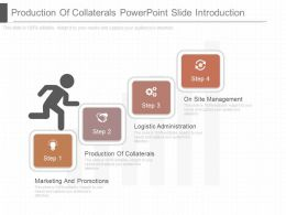 Apt Production Of Collaterals Powerpoint Slide Introduction