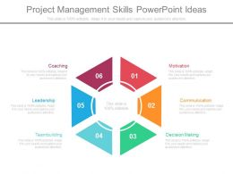 Apt Project Management Skills Powerpoint Ideas