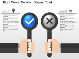 apt Right Wrong Decision Display Chart Powerpoint Template