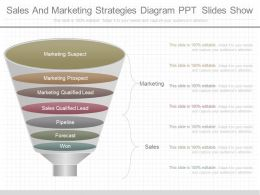 Apt Sales And Marketing Strategies Diagram Ppt Slides Show