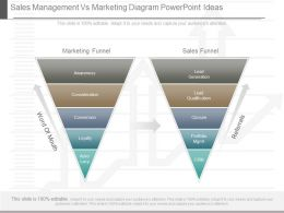 Apt Sales Management Vs Marketing Diagram Powerpoint Ideas