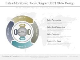 Apt Sales Monitoring Tools Diagram Ppt Slide Design