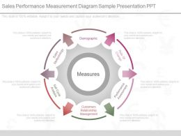 Apt Sales Performance Measurement Diagram Sample Presentation Ppt