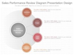 Apt Sales Performance Review Diagram Presentation Design