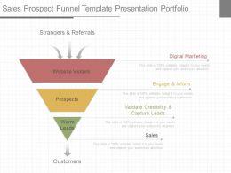Apt Sales Prospect Funnel Template Presentation Portfolio