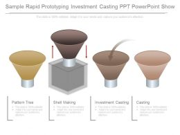 Apt Sample Rapid Prototyping Investment Casting Ppt Powerpoint Show