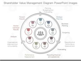 Apt Shareholder Value Management Diagram Powerpoint Images