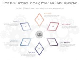 Apt Short Term Customer Financing Powerpoint Slides Introduction