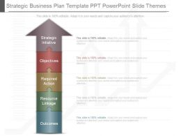 Apt Strategic Business Plan Template Ppt Powerpoint Slide Themes